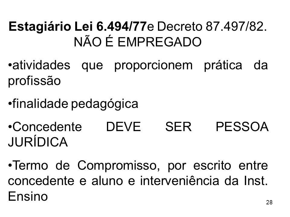 28 Estagiário Lei 6.494/77e Decreto 87.497/82. NÃO É EMPREGADO atividades que proporcionem prática da profissão finalidade pedagógica Concedente DEVE
