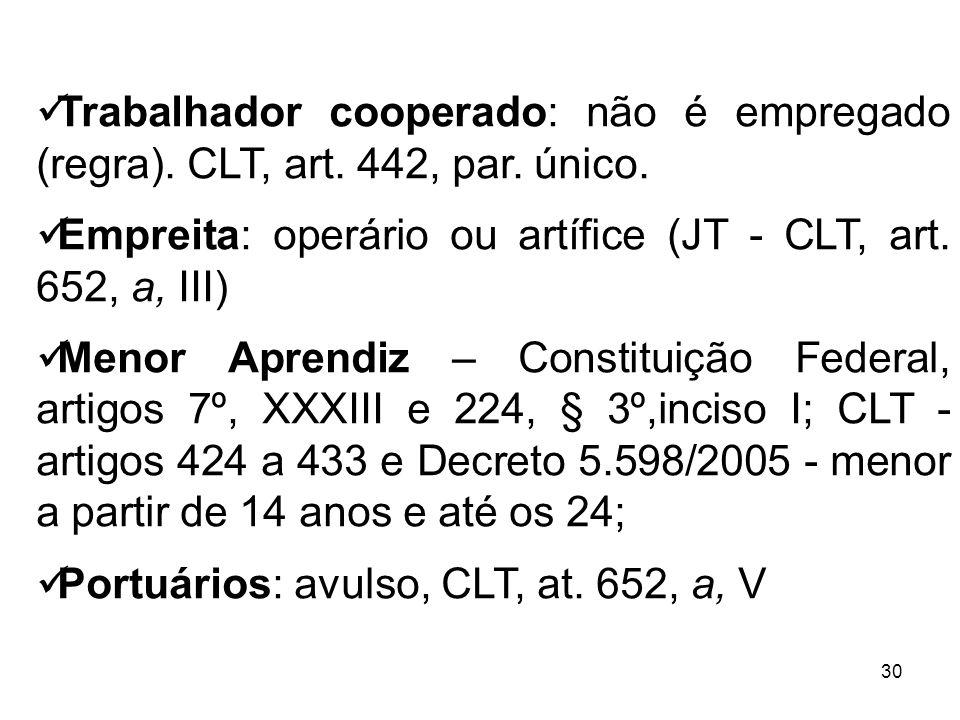 30 Trabalhador cooperado: não é empregado (regra). CLT, art. 442, par. único. Empreita: operário ou artífice (JT - CLT, art. 652, a, III) Menor Aprend