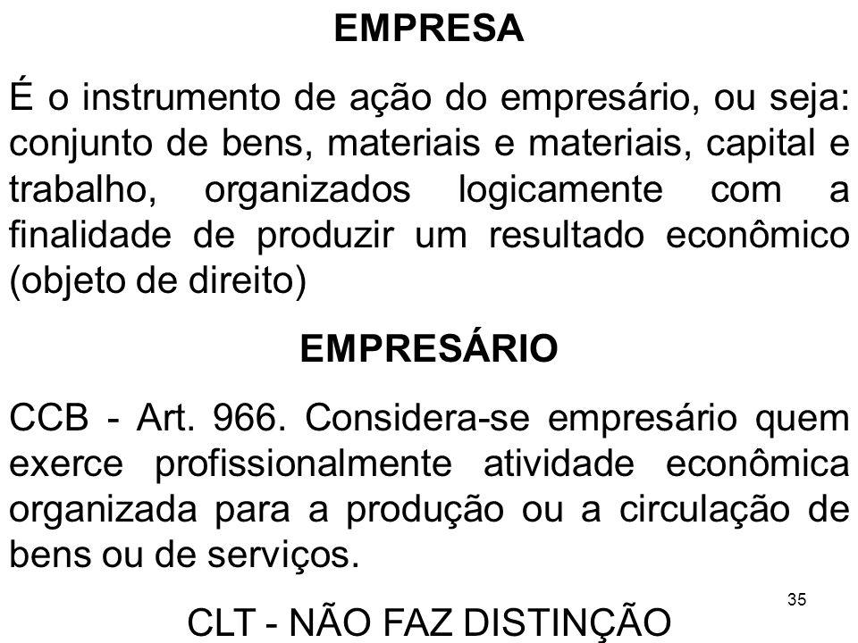 35 EMPRESA É o instrumento de ação do empresário, ou seja: conjunto de bens, materiais e materiais, capital e trabalho, organizados logicamente com a