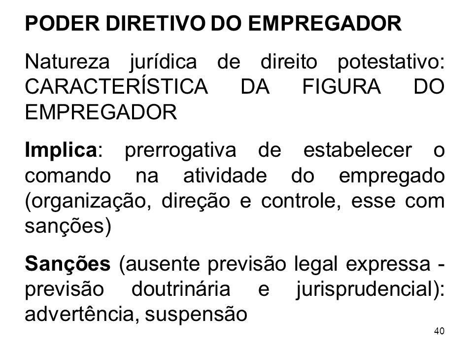 40 PODER DIRETIVO DO EMPREGADOR Natureza jurídica de direito potestativo: CARACTERÍSTICA DA FIGURA DO EMPREGADOR Implica: prerrogativa de estabelecer