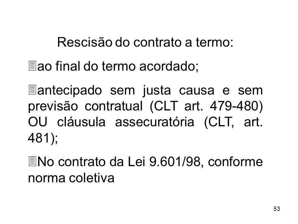 53 Rescisão do contrato a termo: 3ao final do termo acordado; 3antecipado sem justa causa e sem previsão contratual (CLT art. 479-480) OU cláusula ass