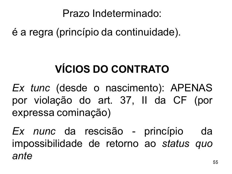 55 Prazo Indeterminado: é a regra (princípio da continuidade). VÍCIOS DO CONTRATO Ex tunc (desde o nascimento): APENAS por violação do art. 37, II da