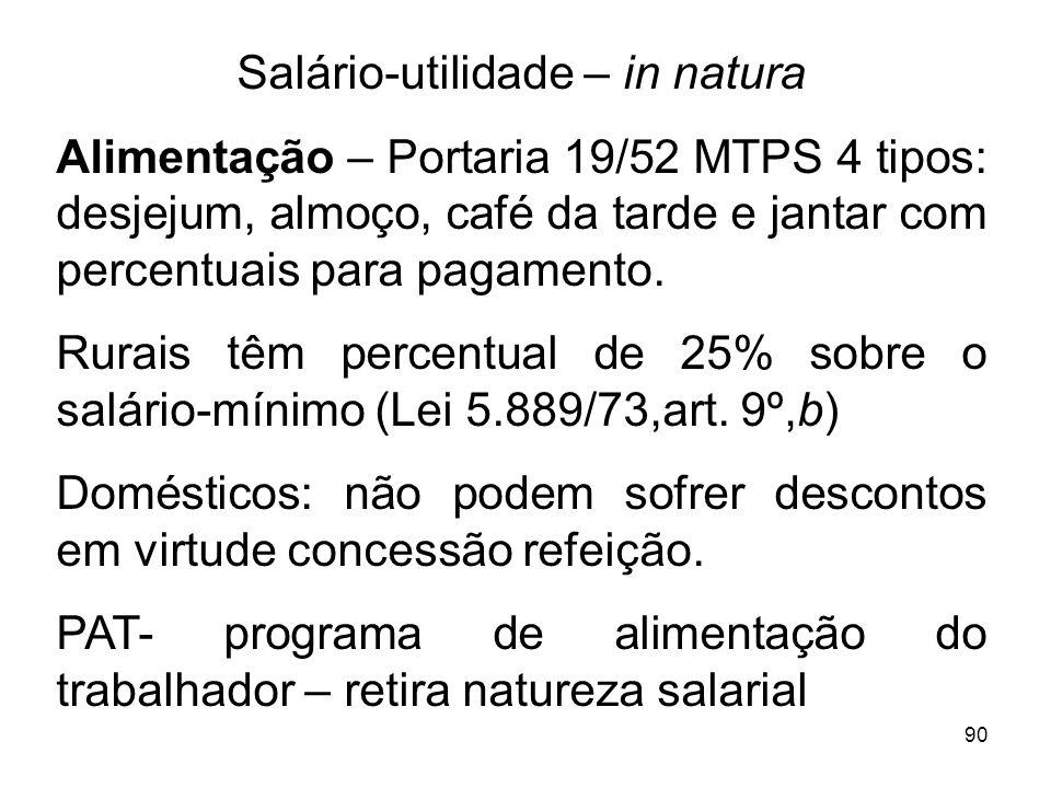 90 Salário-utilidade – in natura Alimentação – Portaria 19/52 MTPS 4 tipos: desjejum, almoço, café da tarde e jantar com percentuais para pagamento. R