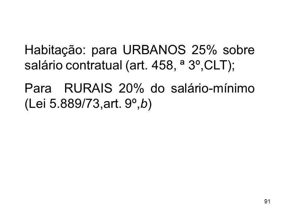 91 Habitação: para URBANOS 25% sobre salário contratual (art. 458, ª 3º,CLT); Para RURAIS 20% do salário-mínimo (Lei 5.889/73,art. 9º,b)