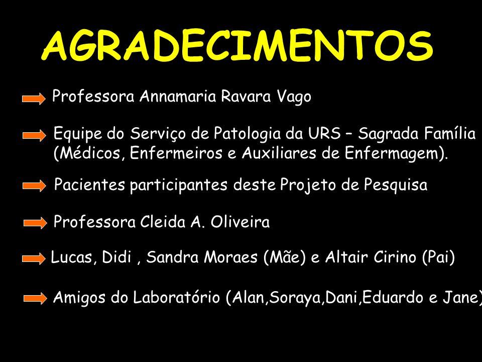 AGRADECIMENTOS Professora Annamaria Ravara Vago Pacientes participantes deste Projeto de Pesquisa Professora Cleida A. Oliveira Lucas, Didi, Sandra Mo