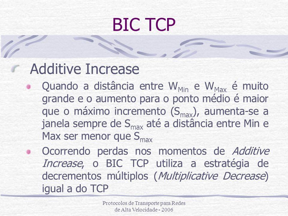 Protocolos de Transporte para Redes de Alta Velocidade - 2006 BIC TCP Additive Increase Quando a distância entre W Min e W Max é muito grande e o aume