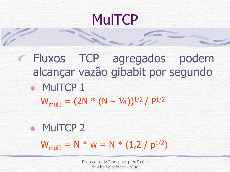 Protocolos de Transporte para Redes de Alta Velocidade - 2006 MulTCP Fluxos TCP agregados podem alcançar vazão gibabit por segundo MulTCP 1 W mul1 = (
