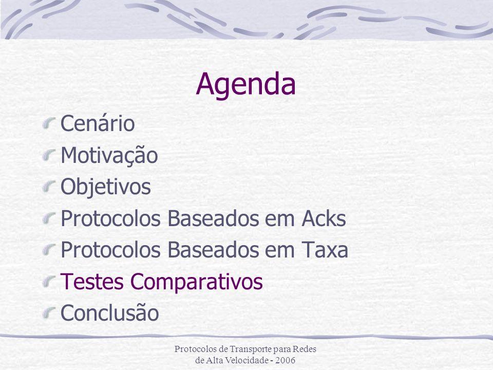 Protocolos de Transporte para Redes de Alta Velocidade - 2006 Agenda Cenário Motivação Objetivos Protocolos Baseados em Acks Protocolos Baseados em Ta