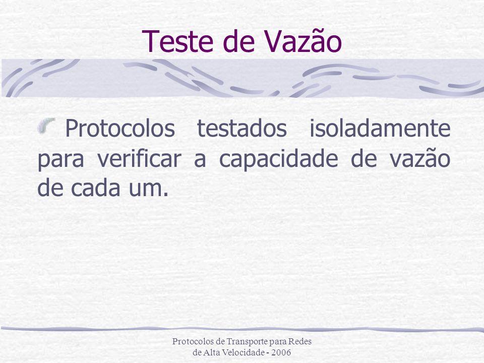 Protocolos de Transporte para Redes de Alta Velocidade - 2006 Teste de Vazão Protocolos testados isoladamente para verificar a capacidade de vazão de