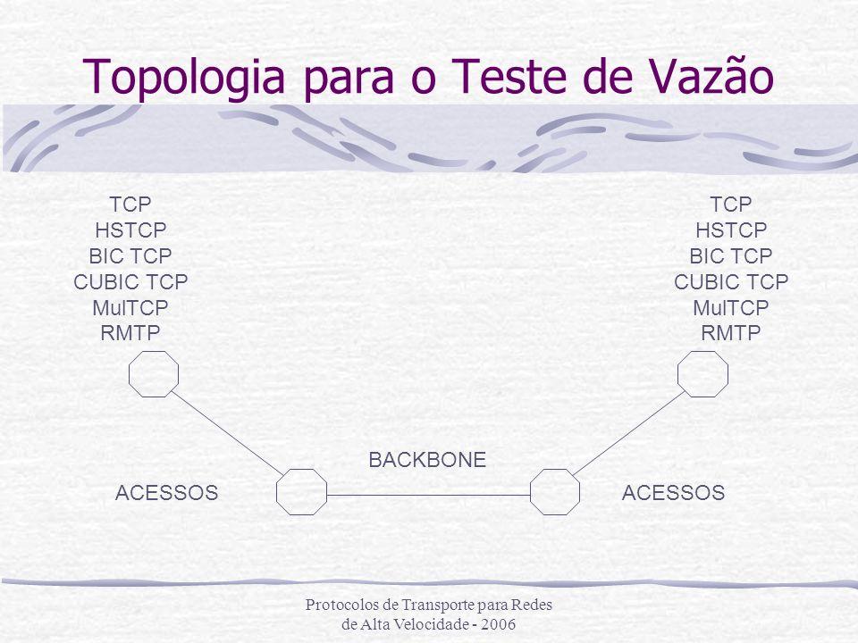 Protocolos de Transporte para Redes de Alta Velocidade - 2006 Topologia para o Teste de Vazão TCP HSTCP BIC TCP CUBIC TCP MulTCP RMTP TCP HSTCP BIC TC