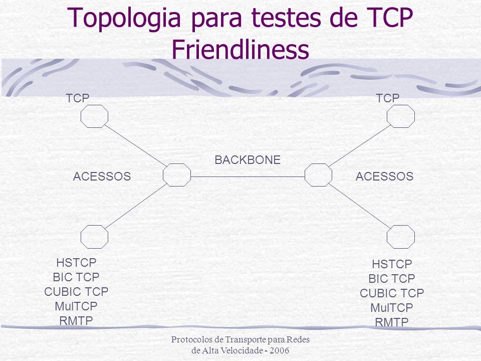Protocolos de Transporte para Redes de Alta Velocidade - 2006 HSTCP BIC TCP CUBIC TCP MulTCP RMTP HSTCP BIC TCP CUBIC TCP MulTCP RMTP TCP BACKBONE ACE