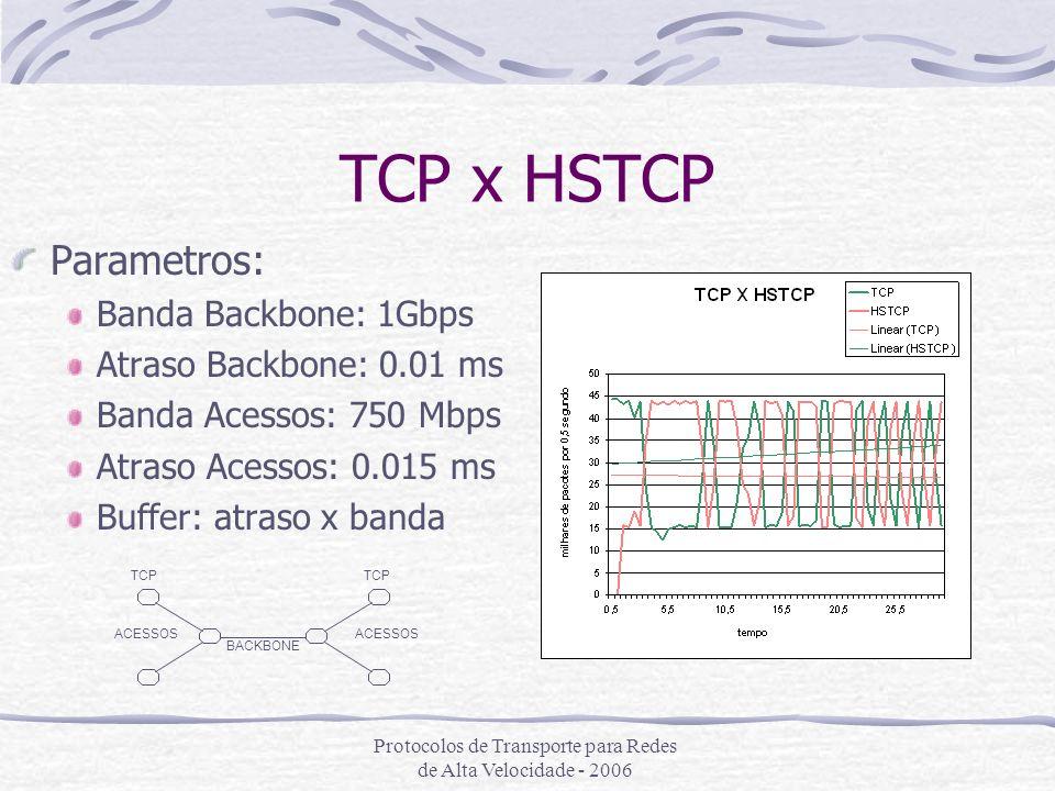 Protocolos de Transporte para Redes de Alta Velocidade - 2006 TCP x HSTCP Parametros: Banda Backbone: 1Gbps Atraso Backbone: 0.01 ms Banda Acessos: 75