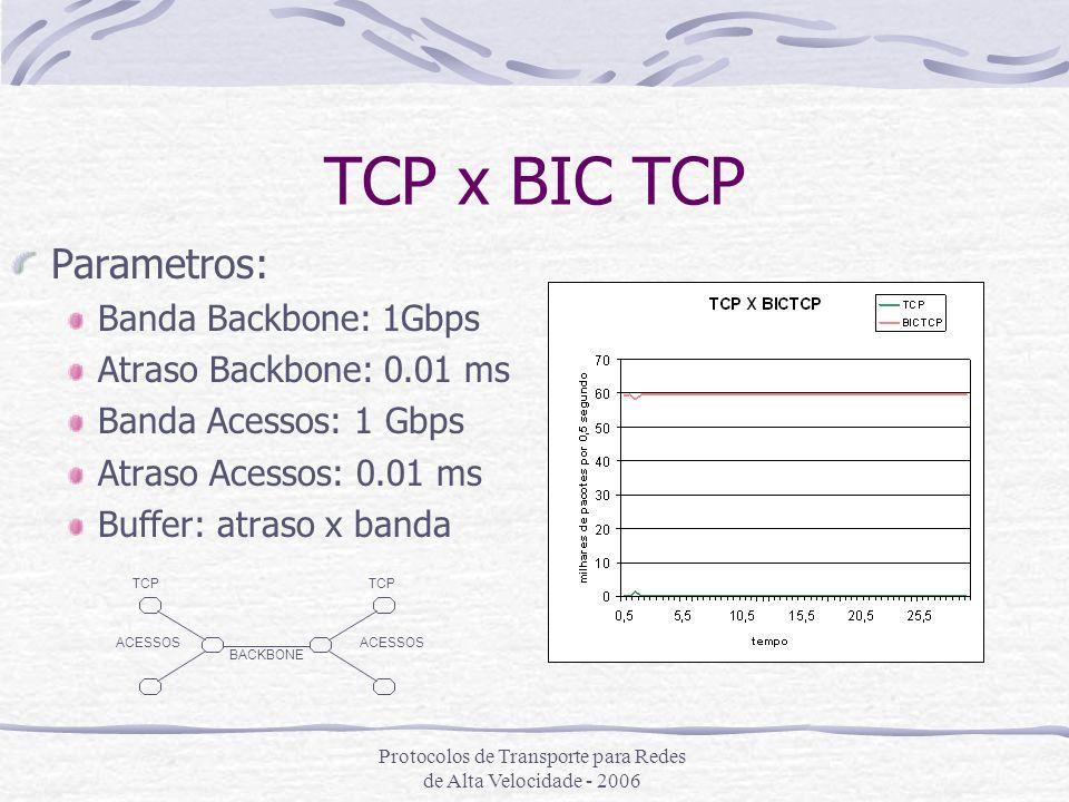 Protocolos de Transporte para Redes de Alta Velocidade - 2006 TCP x BIC TCP Parametros: Banda Backbone: 1Gbps Atraso Backbone: 0.01 ms Banda Acessos:
