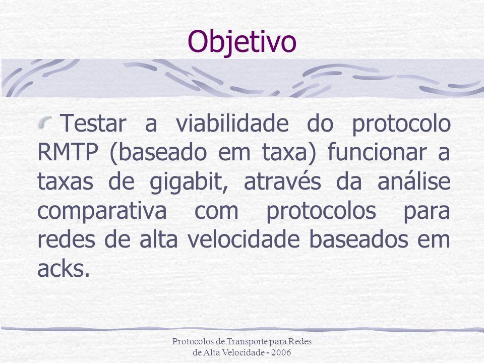 Protocolos de Transporte para Redes de Alta Velocidade - 2006 TCP x RMTP Parametros: Banda Backbone: 1Gbps Atraso Backbone: 0.01 ms Banda Acessos: 750 Mbps Atraso Acessos: 0.015 ms Buffer: atraso x banda TCP BACKBONE ACESSOS
