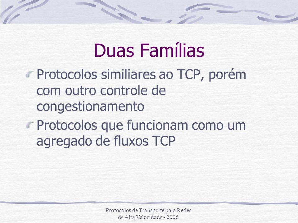 Protocolos de Transporte para Redes de Alta Velocidade - 2006 Duas Famílias Protocolos similiares ao TCP, porém com outro controle de congestionamento