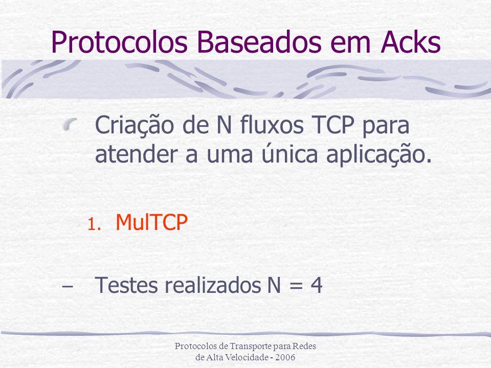 Protocolos de Transporte para Redes de Alta Velocidade - 2006 TCP x HSTCP Parametros: Banda Backbone: 1Gbps Atraso Backbone: 0.01 ms Banda Acessos: 750 Mbps Atraso Acessos: 0.015 ms Buffer: atraso x banda TCP BACKBONE ACESSOS
