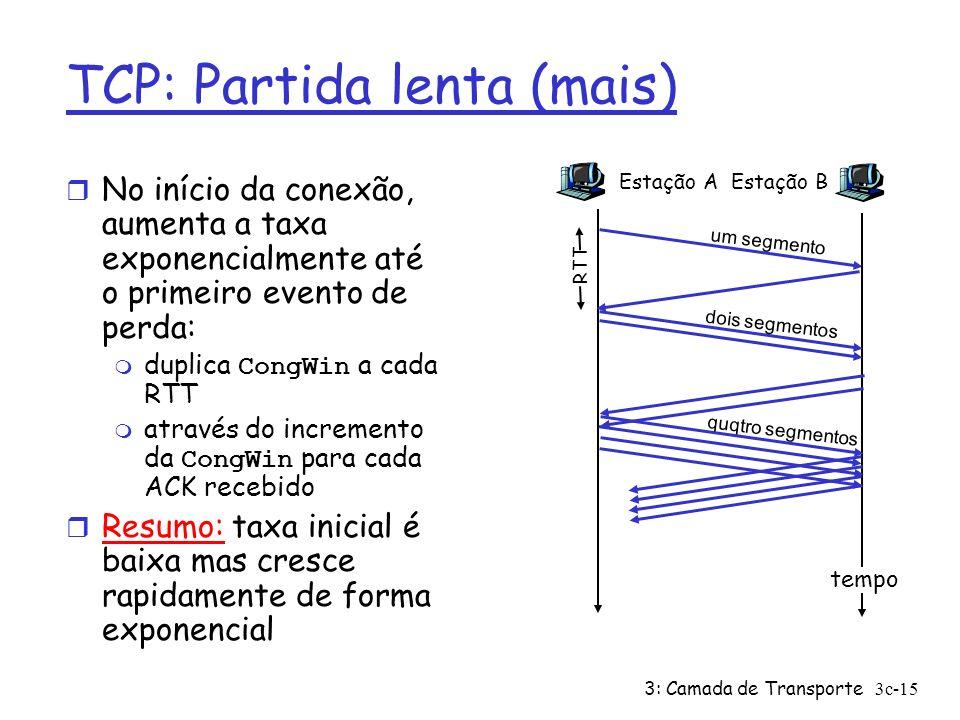 3: Camada de Transporte3c-15 r No início da conexão, aumenta a taxa exponencialmente até o primeiro evento de perda: duplica CongWin a cada RTT atravé