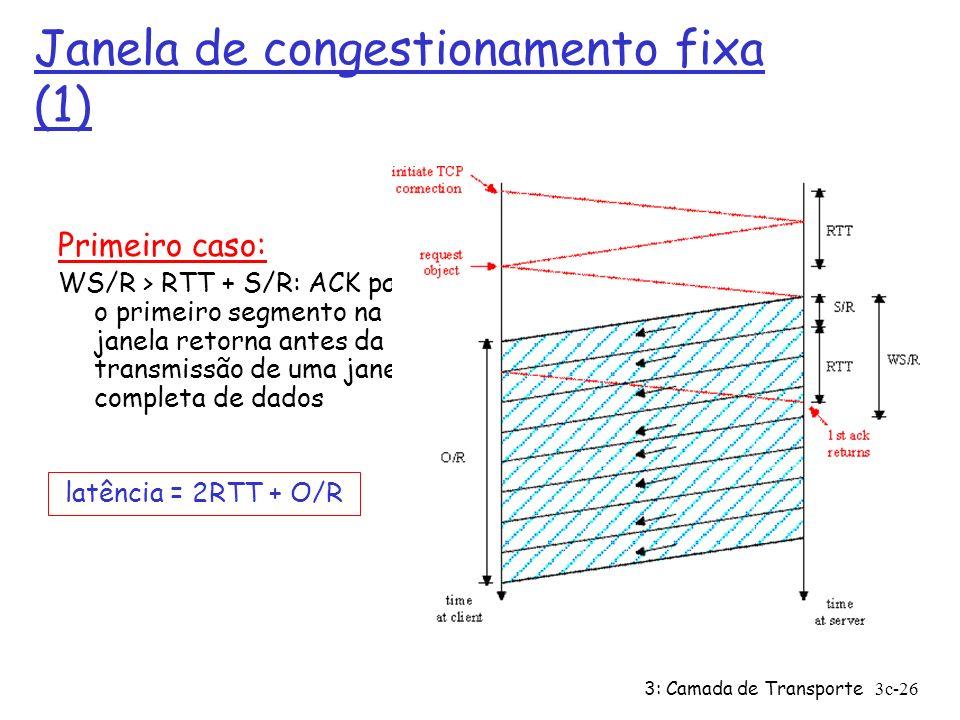 3: Camada de Transporte3c-26 Janela de congestionamento fixa (1) Primeiro caso: WS/R > RTT + S/R: ACK para o primeiro segmento na janela retorna antes
