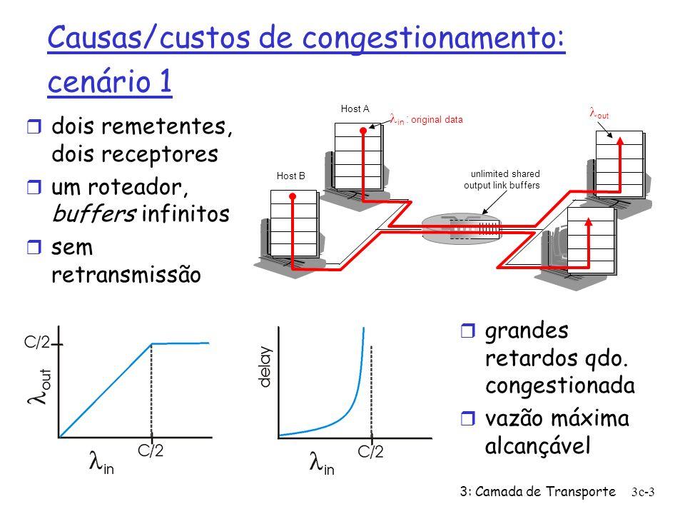 3: Camada de Transporte3c-14 Partida Lenta do TCP No início da conexão, CongWin = 1 MSS m Exemplo: MSS = 500 bytes & RTT = 200 mseg m taxa inicial = 20 kbps r largura de banda disponível pode ser >> MSS/RTT m é desejável um crescimento rápido até uma taxa considerável r No início da conexão, aumenta a taxa exponencialmente até o primeiro evento de perda