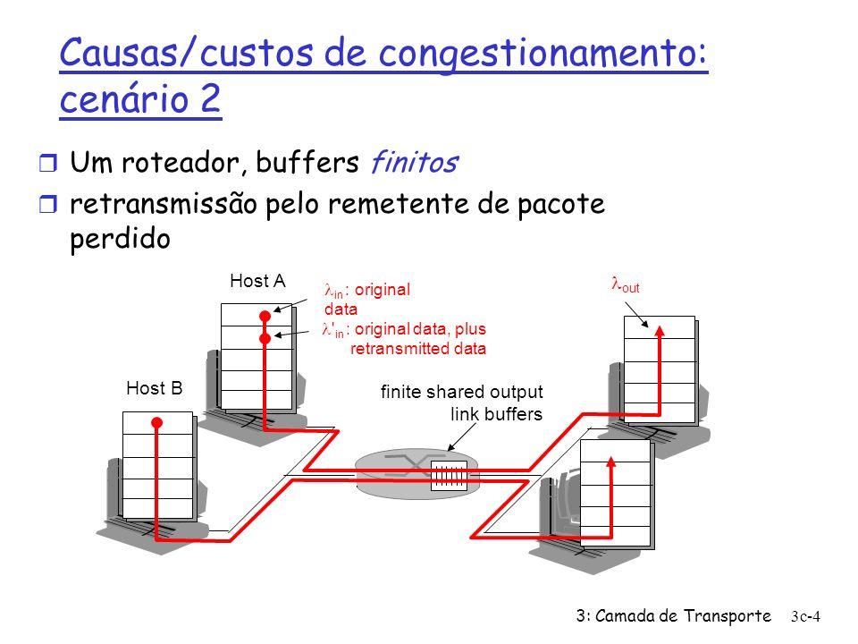3: Camada de Transporte3c-15 r No início da conexão, aumenta a taxa exponencialmente até o primeiro evento de perda: duplica CongWin a cada RTT através do incremento da CongWin para cada ACK recebido r Resumo: taxa inicial é baixa mas cresce rapidamente de forma exponencial TCP: Partida lenta (mais) Estação A um segmento RTT Estação B tempo dois segmentos quqtro segmentos
