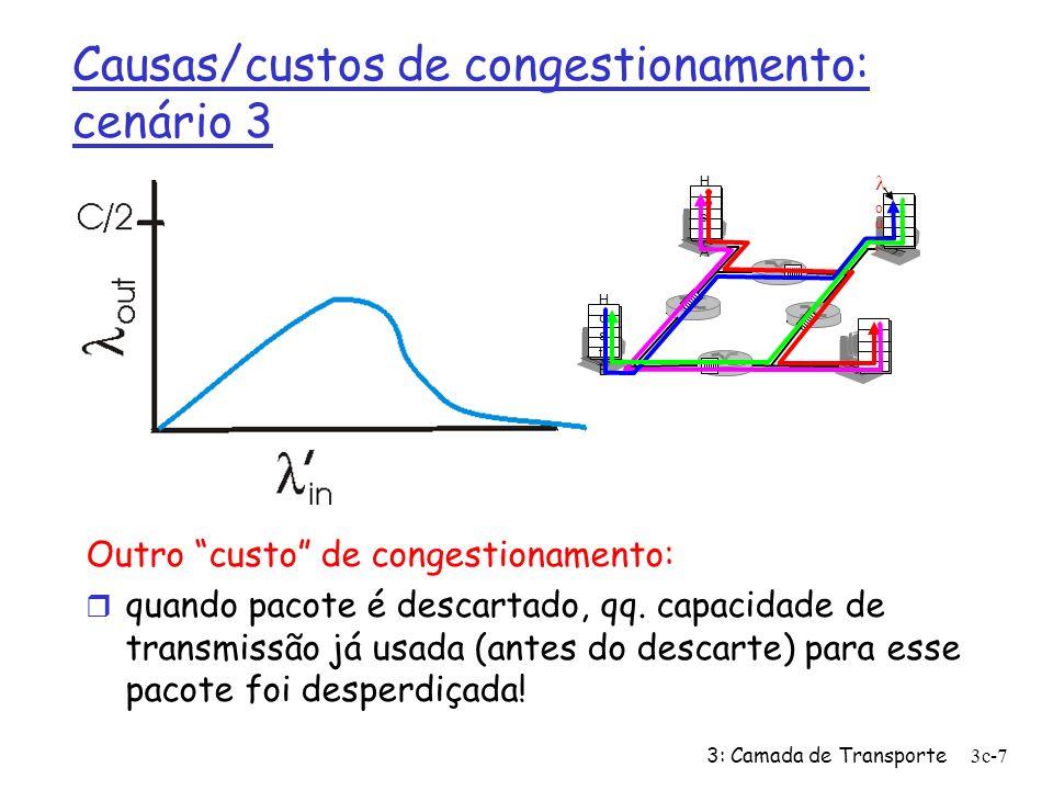 3: Camada de Transporte3c-18 Resumo: Controle de Congestionamento do TCP Quando a CongWin está abaixo do limiar, transmissor está na fase de início lento, janela cresce exponencialmente.