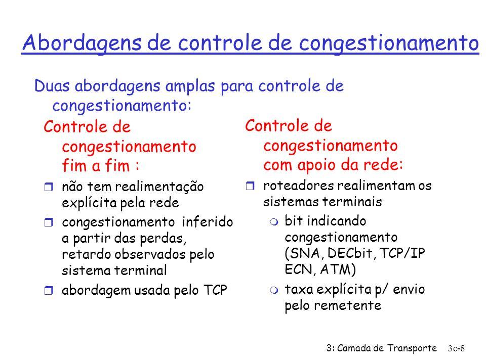 3: Camada de Transporte3c-19 Controle de congestionamento do transmissor TCP EventoEstadoAção do Transmissor TCPComentário ACK recebido para dados ainda não reconhecidos Partida lenta CongWin = CongWin + MSS, If (CongWin > Limiar) seta estado para Evitar congestionamento Resulta na duplicação da CongWin a cada RTT ACK recebido para dados ainda não reconhecidos Evitar congestion amento CongWin = CongWin+MSS * (MSS/CongWin) Incremento aditivo, resultando no incremento da CongWin de 1 MSS a cada RTT Perda detectada por ACKs triplicados qualquerLimiar = CongWin/2, CongWin = Limiar, Seta estado para Evitar Congestionamento Recuperação rápida, implementa decrescimento multiplicativo.