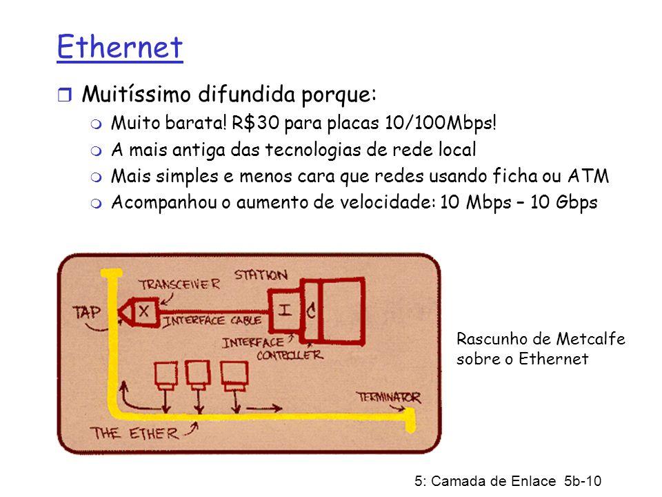 5: Camada de Enlace 5b-10 Ethernet r Muitíssimo difundida porque: m Muito barata! R$30 para placas 10/100Mbps! m A mais antiga das tecnologias de rede