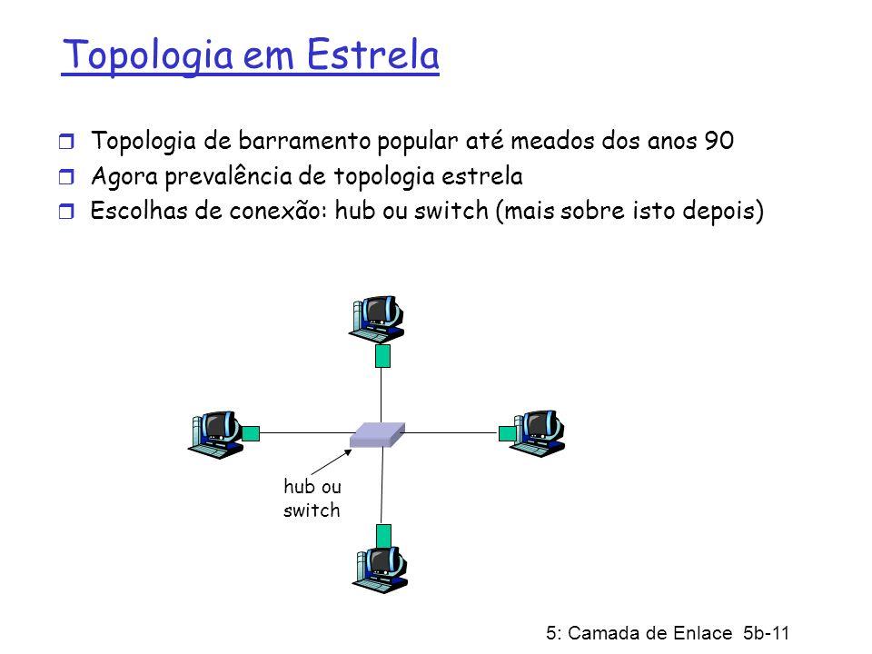 5: Camada de Enlace 5b-11 Topologia em Estrela r Topologia de barramento popular até meados dos anos 90 r Agora prevalência de topologia estrela r Esc