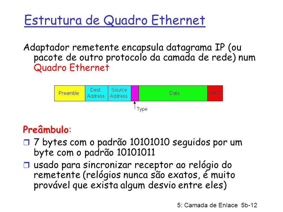 5: Camada de Enlace 5b-12 Estrutura de Quadro Ethernet Adaptador remetente encapsula datagrama IP (ou pacote de outro protocolo da camada de rede) num