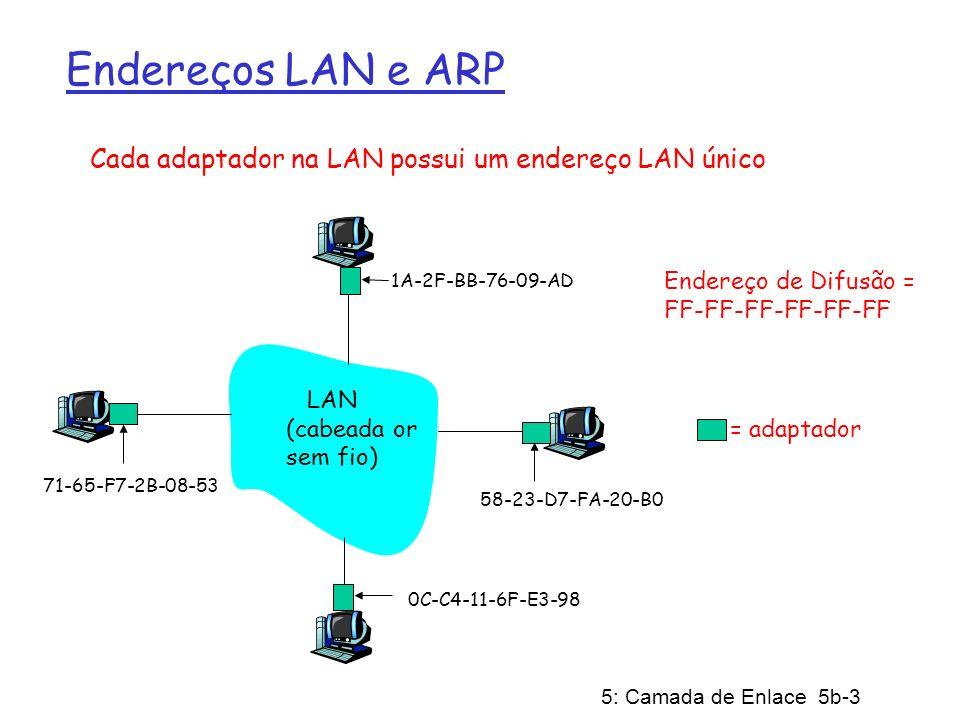 5: Camada de Enlace 5b-3 Endereços LAN e ARP Cada adaptador na LAN possui um endereço LAN único Endereço de Difusão = FF-FF-FF-FF-FF-FF = adaptador 1A