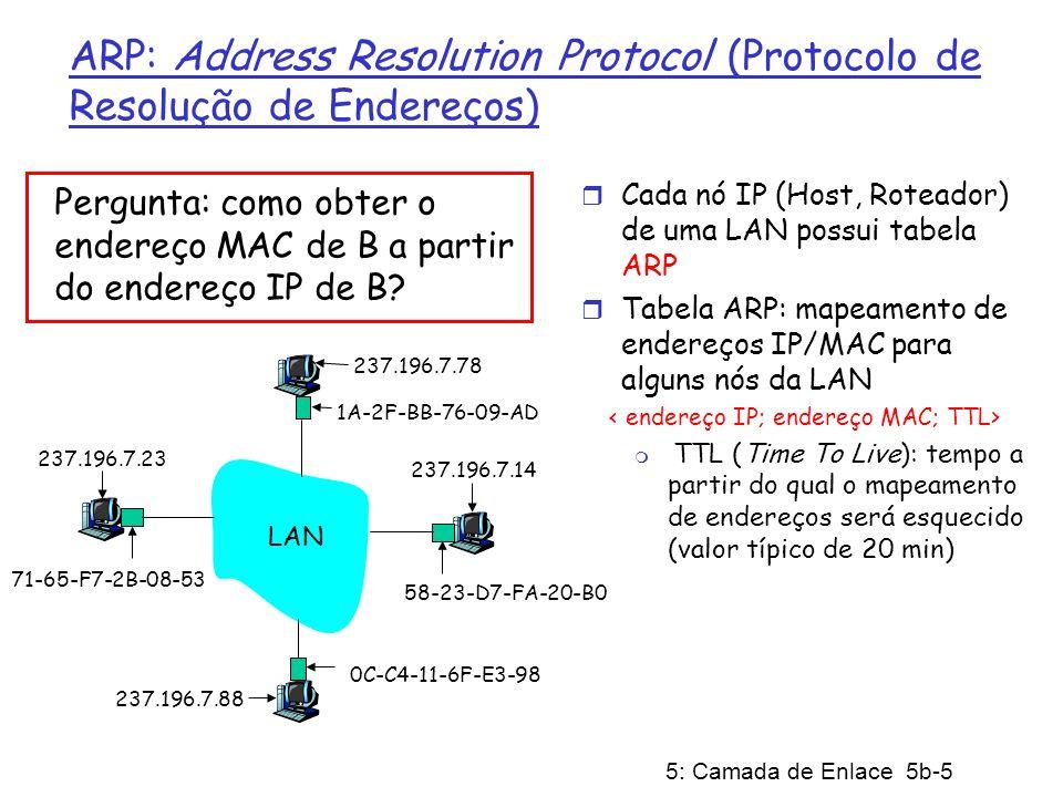5: Camada de Enlace 5b-5 ARP: Address Resolution Protocol (Protocolo de Resolução de Endereços) r Cada nó IP (Host, Roteador) de uma LAN possui tabela