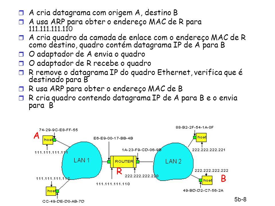 5: Camada de Enlace 5b-8 r A cria datagrama com origem A, destino B r A usa ARP para obter o endereço MAC de R para 111.111.111.110 r A cria quadro da