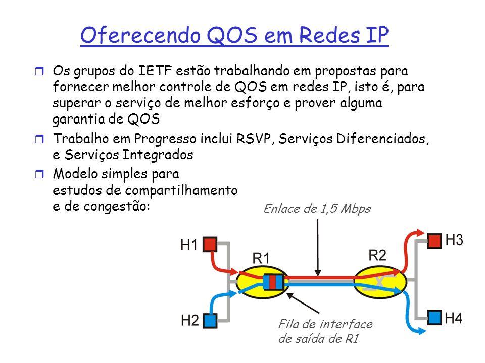 Oferecendo QOS em Redes IP r Os grupos do IETF estão trabalhando em propostas para fornecer melhor controle de QOS em redes IP, isto é, para superar o serviço de melhor esforço e prover alguma garantia de QOS r Trabalho em Progresso inclui RSVP, Serviços Diferenciados, e Serviços Integrados r Modelo simples para estudos de compartilhamento e de congestão: Enlace de 1,5 Mbps Fila de interface de saída de R1