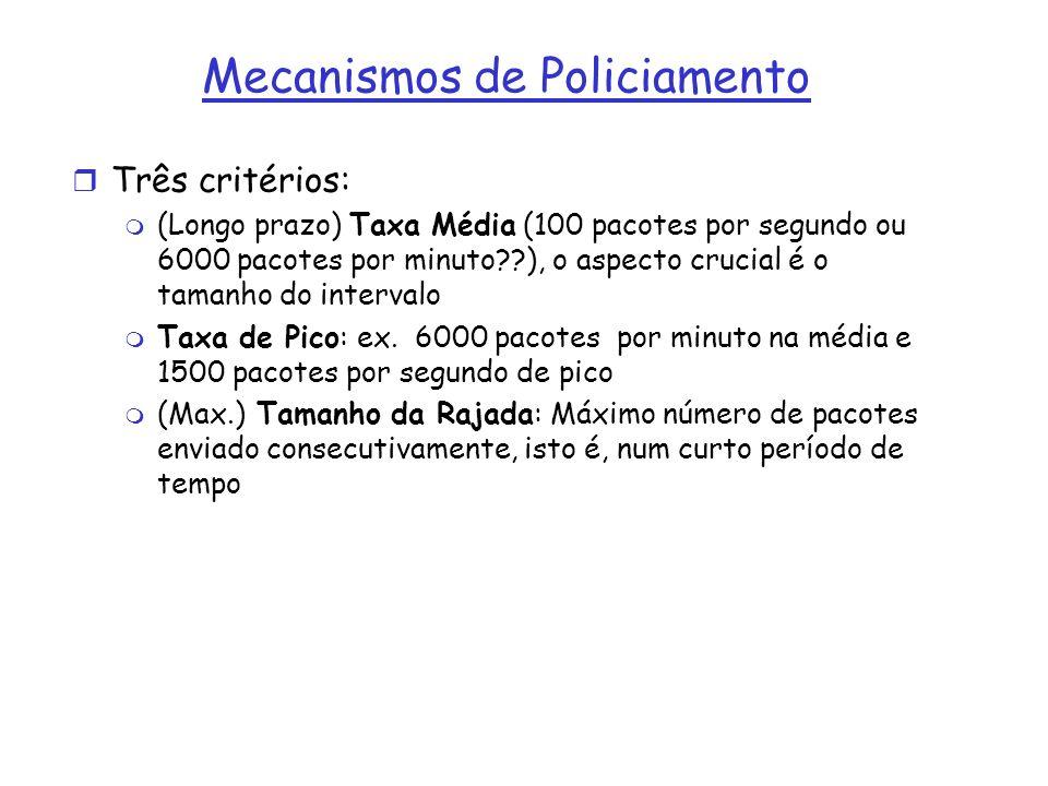 Mecanismos de Policiamento r Três critérios: m (Longo prazo) Taxa Média (100 pacotes por segundo ou 6000 pacotes por minuto??), o aspecto crucial é o tamanho do intervalo m Taxa de Pico: ex.