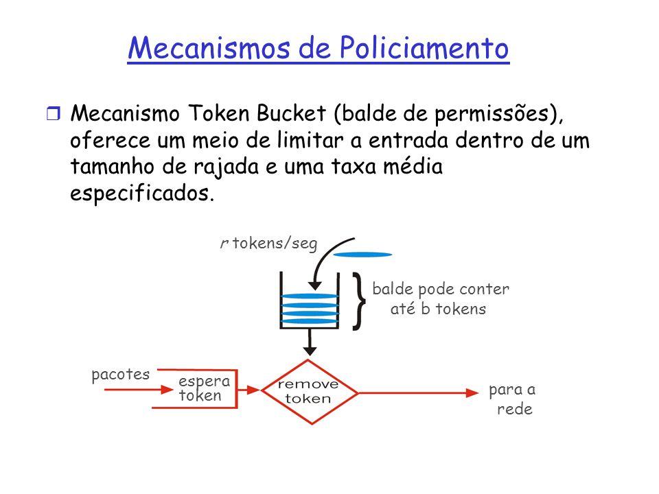r Mecanismo Token Bucket (balde de permissões), oferece um meio de limitar a entrada dentro de um tamanho de rajada e uma taxa média especificados.
