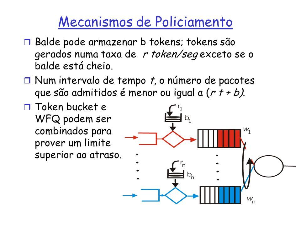 r Balde pode armazenar b tokens; tokens são gerados numa taxa de r token/seg exceto se o balde está cheio. r Num intervalo de tempo t, o número de pac