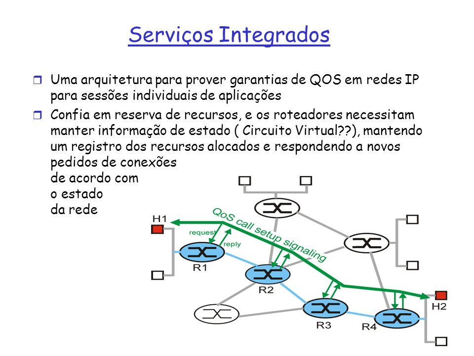 Serviços Integrados r Uma arquitetura para prover garantias de QOS em redes IP para sessões individuais de aplicações r Confia em reserva de recursos,