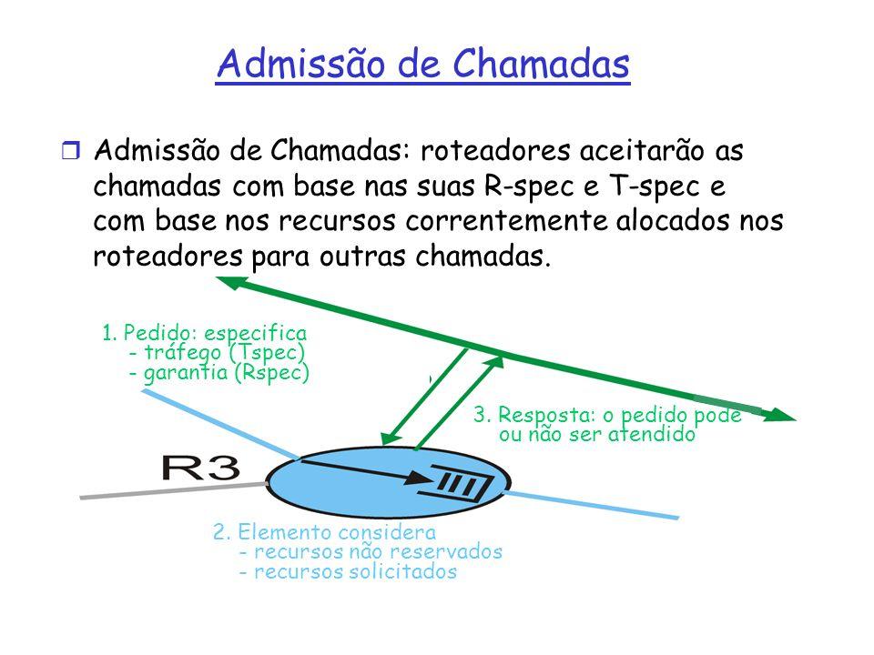 Admissão de Chamadas r Admissão de Chamadas: roteadores aceitarão as chamadas com base nas suas R-spec e T-spec e com base nos recursos correntemente