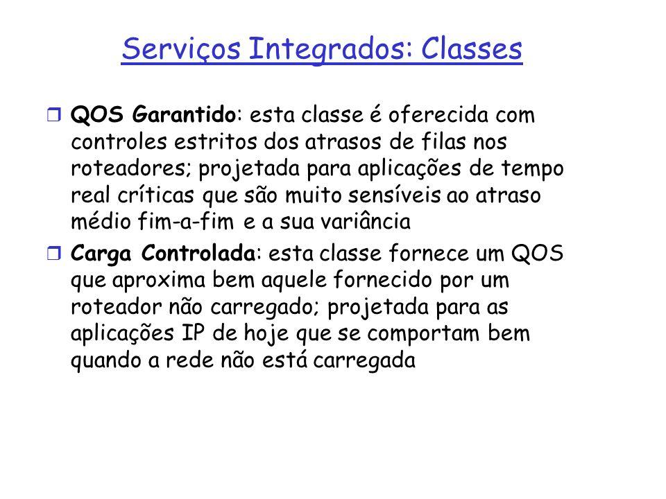 Serviços Integrados: Classes r QOS Garantido: esta classe é oferecida com controles estritos dos atrasos de filas nos roteadores; projetada para aplic
