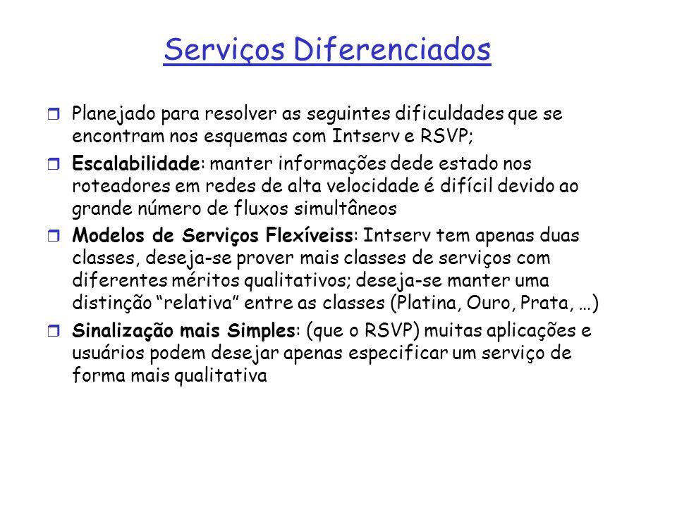 Serviços Diferenciados r Planejado para resolver as seguintes dificuldades que se encontram nos esquemas com Intserv e RSVP; r Escalabilidade: manter