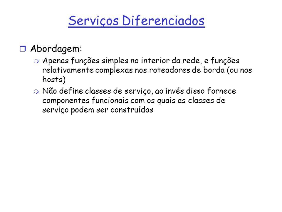 Serviços Diferenciados r Abordagem: m Apenas funções simples no interior da rede, e funções relativamente complexas nos roteadores de borda (ou nos hosts) m Não define classes de serviço, ao invés disso fornece componentes funcionais com os quais as classes de serviço podem ser construídas