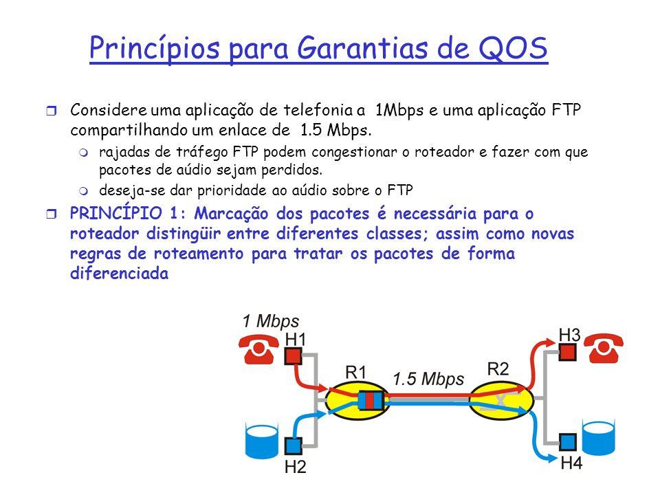 Princípios para Garantias de QOS r Considere uma aplicação de telefonia a 1Mbps e uma aplicação FTP compartilhando um enlace de 1.5 Mbps. m rajadas de