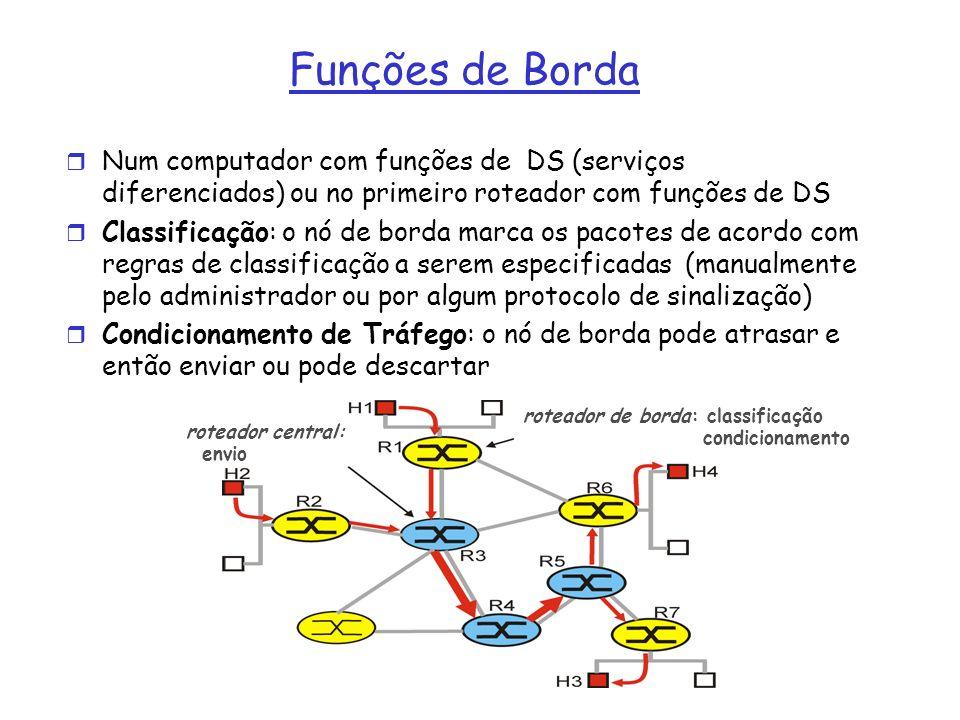 Funções de Borda r Num computador com funções de DS (serviços diferenciados) ou no primeiro roteador com funções de DS r Classificação: o nó de borda