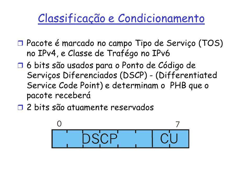 Classificação e Condicionamento r Pacote é marcado no campo Tipo de Serviço (TOS) no IPv4, e Classe de Trafégo no IPv6 r 6 bits são usados para o Ponto de Código de Serviços Diferenciados (DSCP) - (Differentiated Service Code Point) e determinam o PHB que o pacote receberá r 2 bits são atuamente reservados