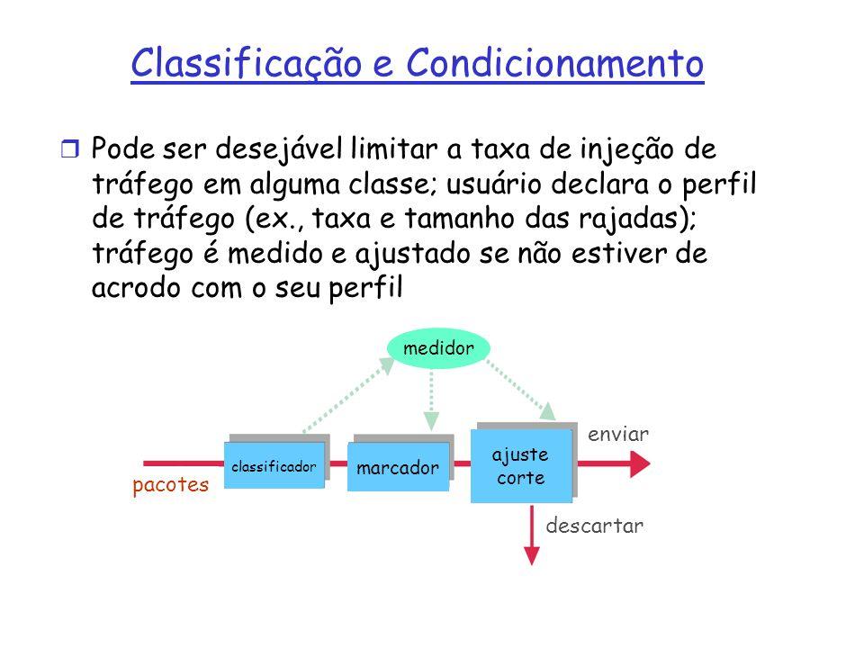 r Pode ser desejável limitar a taxa de injeção de tráfego em alguma classe; usuário declara o perfil de tráfego (ex., taxa e tamanho das rajadas); trá