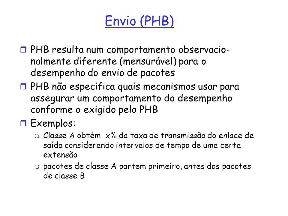 Envio (PHB) r PHB resulta num comportamento observacio- nalmente diferente (mensurável) para o desempenho do envio de pacotes r PHB não especifica qua