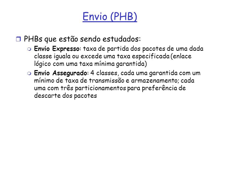 Envio (PHB) r PHBs que estão sendo estudados: m Envio Expresso: taxa de partida dos pacotes de uma dada classe iguala ou excede uma taxa especificada