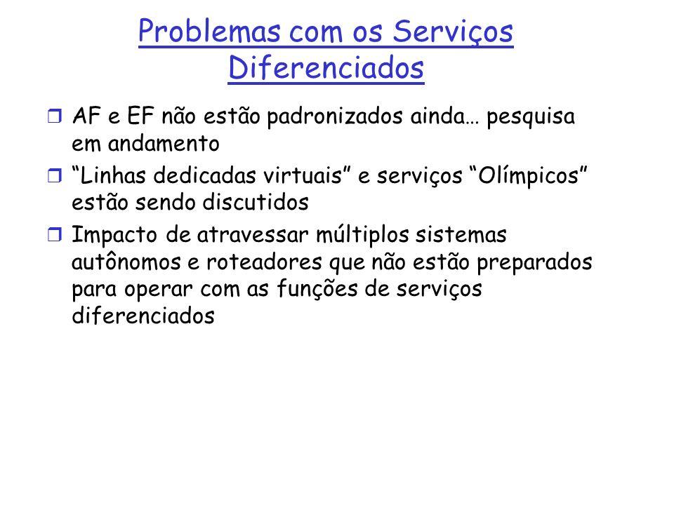Problemas com os Serviços Diferenciados r AF e EF não estão padronizados ainda… pesquisa em andamento r Linhas dedicadas virtuais e serviços Olímpicos