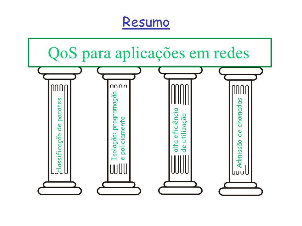 Resumo QoS para aplicações em redes classificação de pacotes Isolação: programação e policiamento alta eficiência de utilização Admissão de chamadas