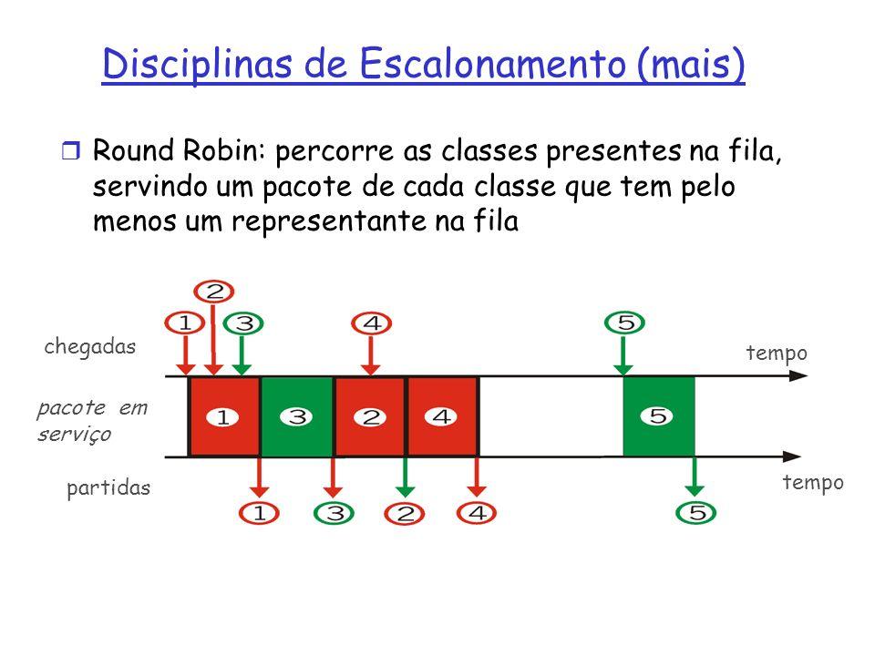 Disciplinas de Escalonamento (mais) r Round Robin: percorre as classes presentes na fila, servindo um pacote de cada classe que tem pelo menos um representante na fila chegadas pacote em serviço partidas tempo